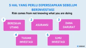 5 hal yang perlu dipersiapkan sebelum berinvestasi