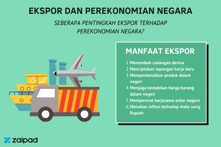Manfaat ekspor bagi negara