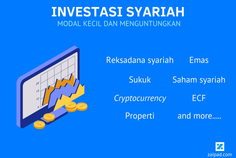 Investasi syariah online modal kecil dan menguntungkan