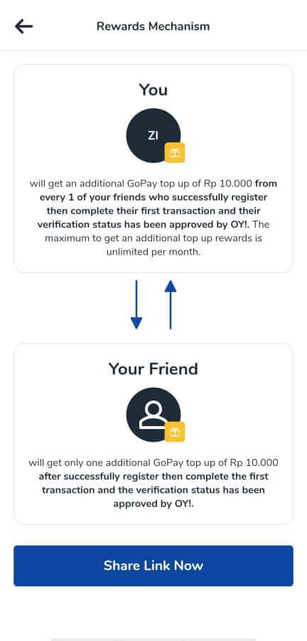 Review OY! Indonesia – Gratis Transfer Antar Bank Setiap Saat 3