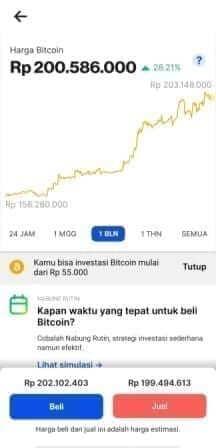 7 Investasi Jangka Pendek Paling Menguntungkan, Apa Saja? 2